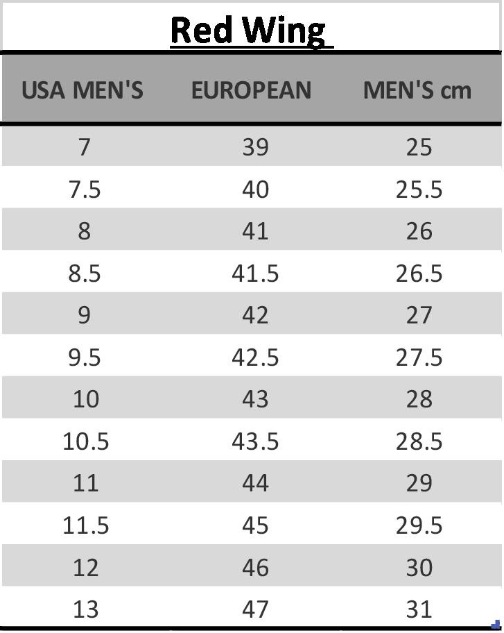 amerikanska storlekar till svenska